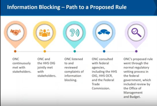 Cures Act: Interoperability, Info Blocking, & the Health IT Certification Program