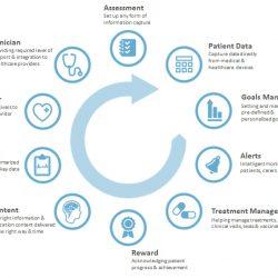 intervenciones en salud móvil